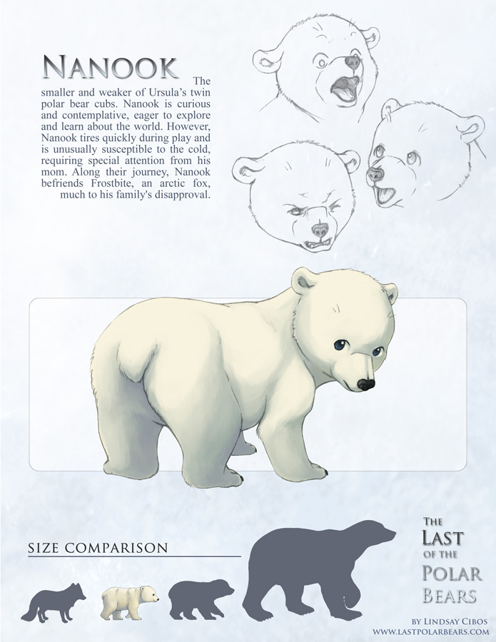 Characters – Last of the Polar Bears